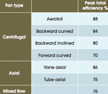جدول-اطلاعات-فن-هواکش